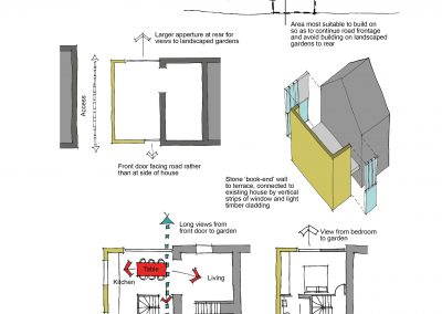 Supportive Ducument Planning Application 2015_Page_06